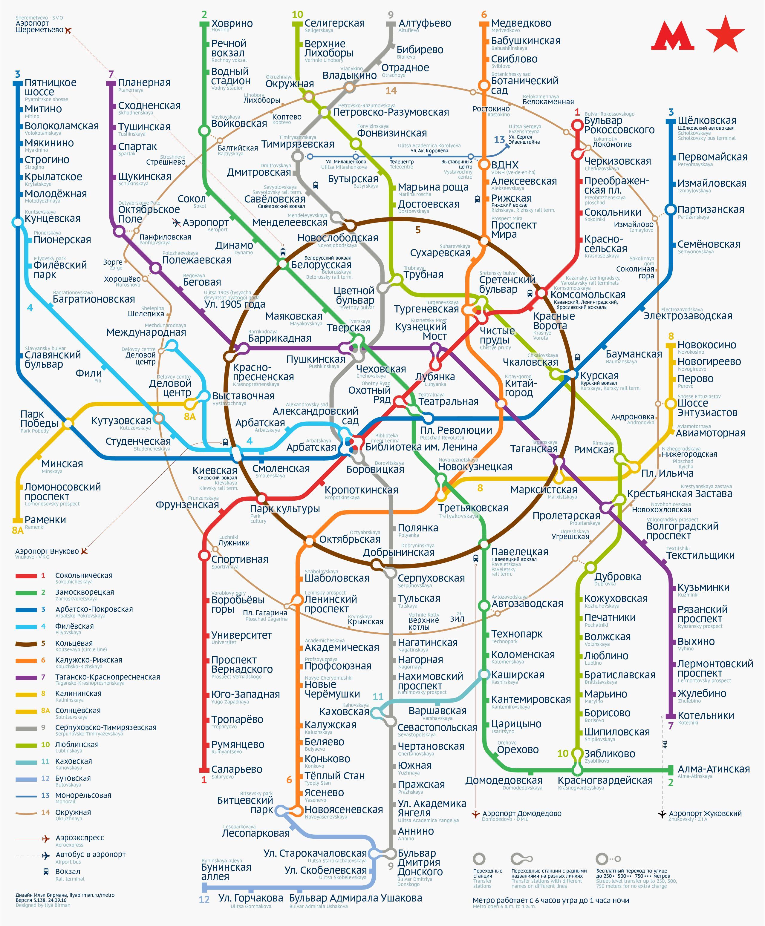 Moscova Metro Map Harta Metroul Din Moscova Rusia
