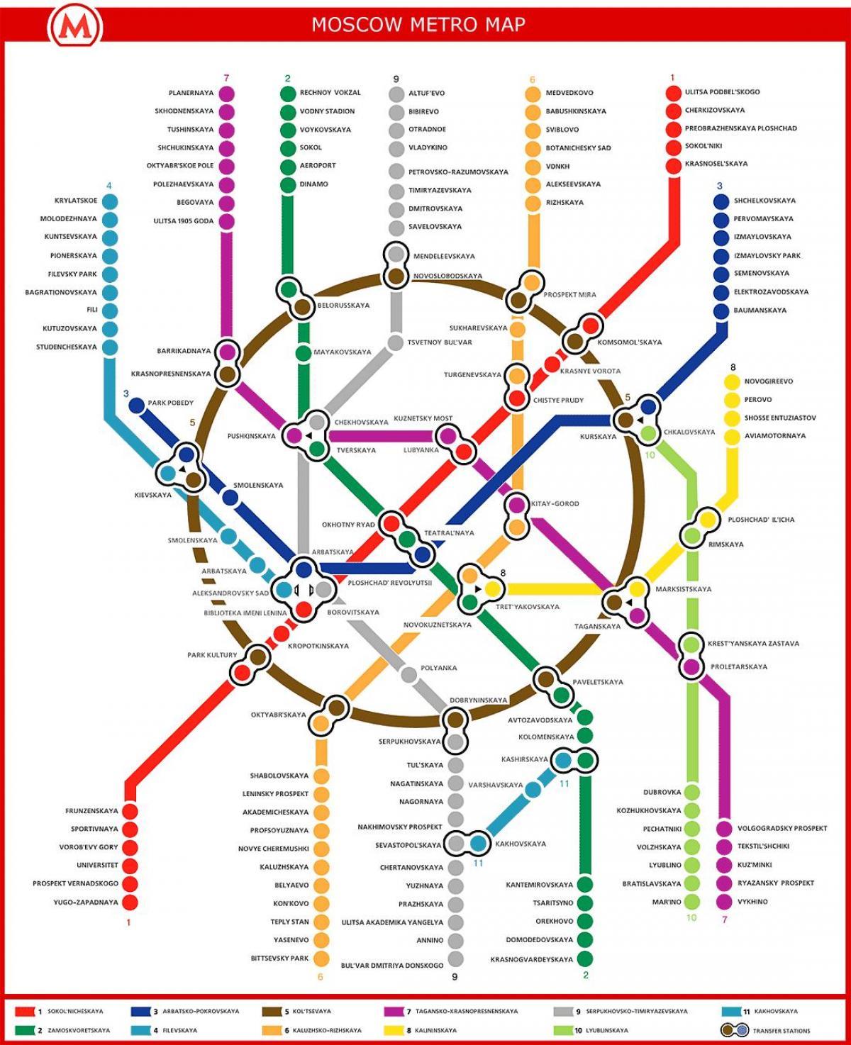 Metro Moscova Harta Rusă Moscova De Metrou Hartă In Limba Rusă