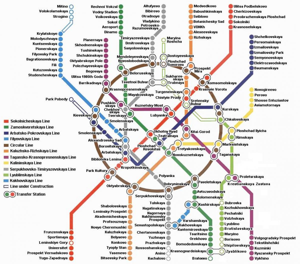 Moscova Harta Metrou Engleză Metrou Din Moscova Hartă In Limba